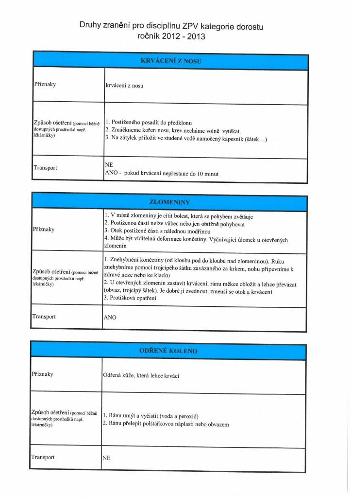 učební texty dorost_Page_1